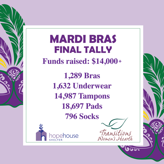 Mardi Bras Final Tally Funds raised: $14,000+ 1,289 Bras 14,987 Tampons 18,697 Pads 796 Socks Hope House Shelter Transitions Women's Hearth